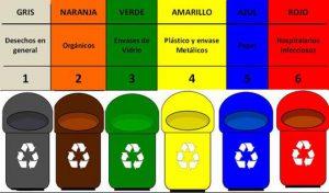 contenedor de basura varios